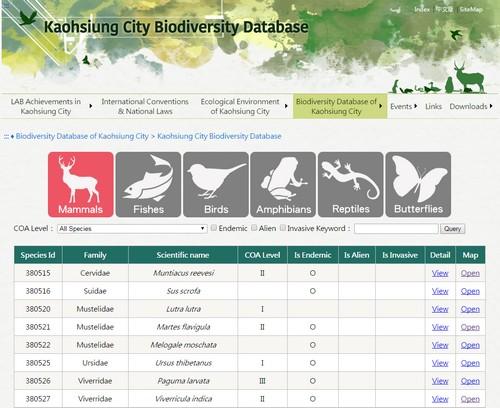 Kaohsiung City Biodiversity Database-5002c17c8ca-2b84-4547-a2fe-c4cf3fff9596